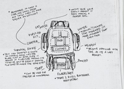 A Diagram shows what every bug out bag should have